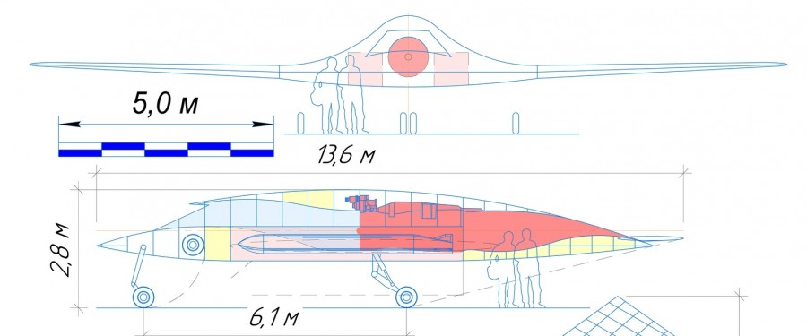 Характеристики С-70